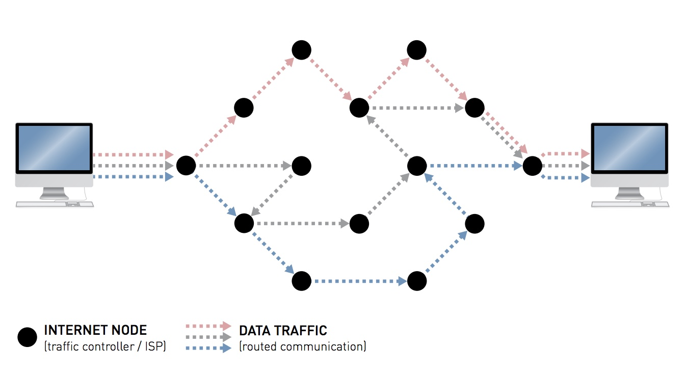 how computer networks on the internet work