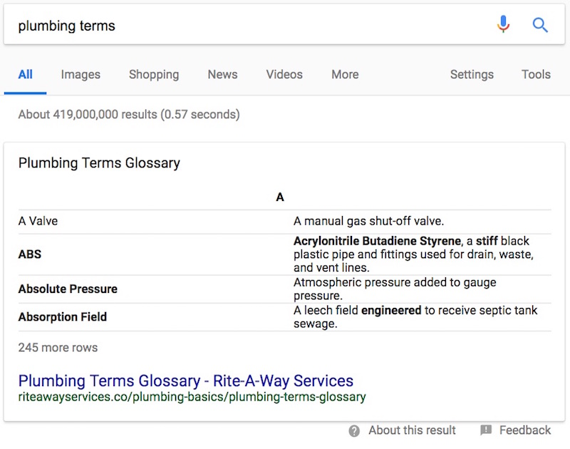 Table Featured Snippet Quick Answer Box