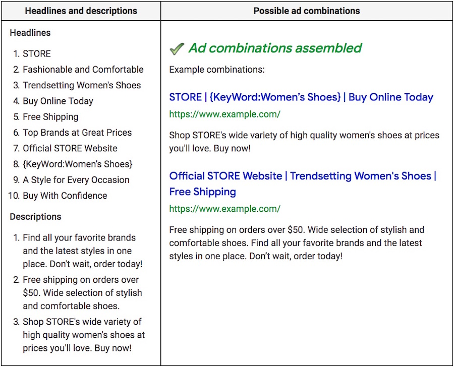 Responsive Search Ad Best Practices